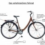 Licht kontrollieren lassen – auch beim Fahrrad