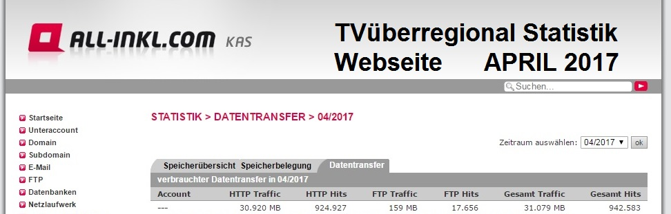 Statistik April 2017 TVüberregional Webseite