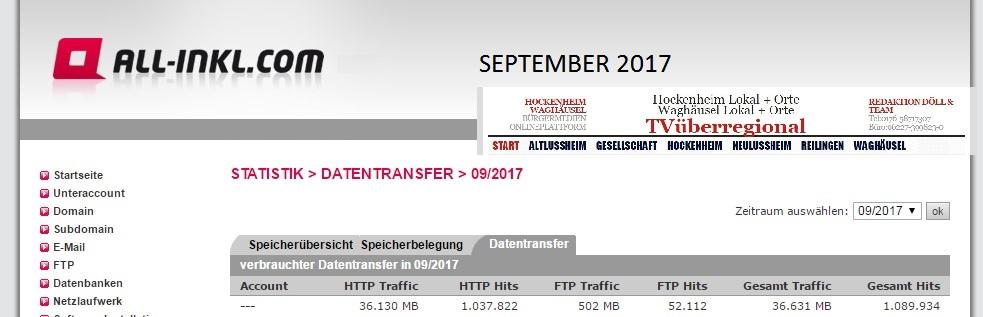 Statistik September 2017 TVüberregional Zuschauerzahlen Oliver Döll Videoproduzent, Neukunden für Gewerbe,