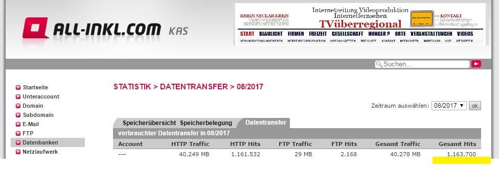 Statistik, Zuschauerzahlen TVüberregional, Mediadaten Dölltv, Döllvideo, Reilinger Fernsehen, Waghäusel TV, August 2017