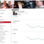 Mediadaten TVüberregional Youtube - am 14 10 2016 um 10 uhr morgends - Youtube Oliver Döll TVüberregional 14-10-16 - 10 Uhr morgends