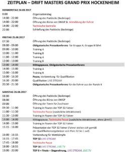 IDS Dr Jörg Söhner Drift Series Drift Master GP Hockenheim Streckenverlauf