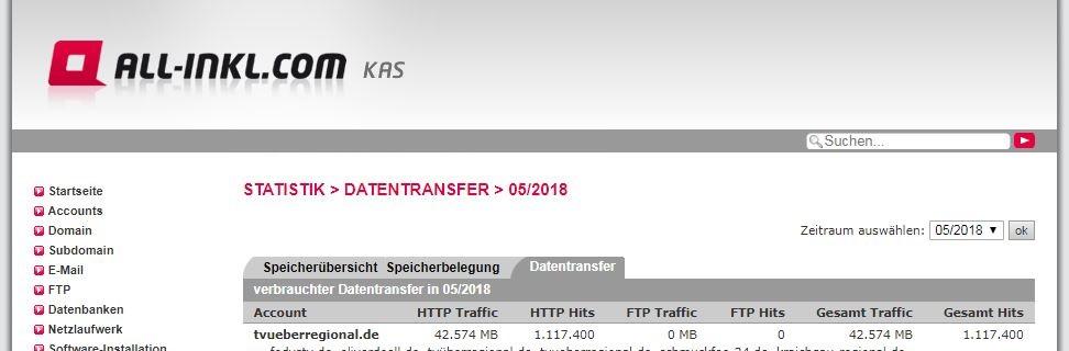Statistik, Webseitenbesucher TVueberregional, Döll, Mediadaten, Mai 2018
