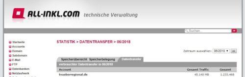 Statistik, Webseitenbesucher TVueberregional, Döll, Mediadaten, Juni 2018