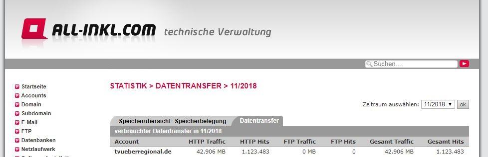 Statistik, Webseitenbesucher, November 2018, TVüberregional, Onlinezeitung Videoproduktion, Onlinefernsehen, Oliver Döll,