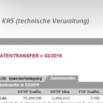 Anzahl der Webseitenbesucher auf TVueberregional.de im Maerz 2019: 2.494.603