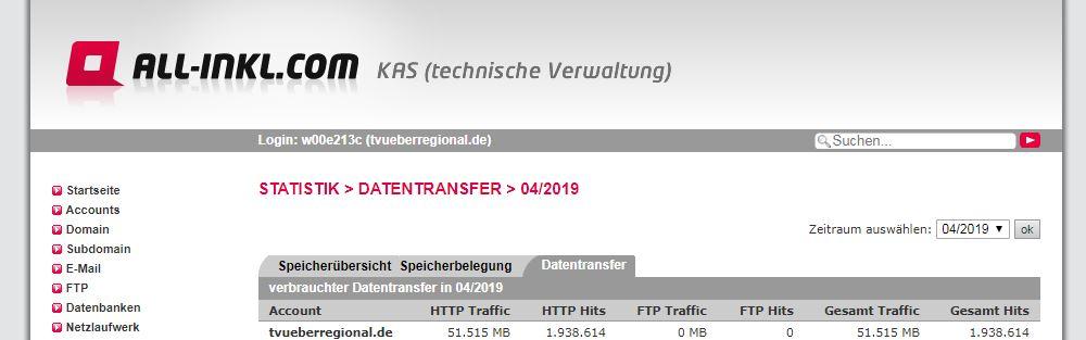 Statistik April 2019, TVüberregional, Mediadaten, Webseitenaufrufe, Zugriffszahlen