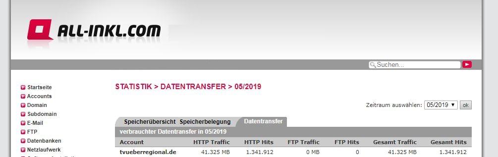 Statistik Webseiten Zugriffe Mai 2019 TVüberregional, Onlinezeitung, Videoproduktion, Oliver Döll